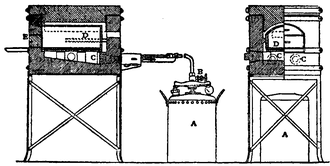 Muffle furnace - An Automatic Oil Muffle Furnace, circa 1910. Petroleum is contained in tank A, and is kept under pressure by pumping at intervals with the wooden handle, so that when the valve B is opened, the oil is vaporized by passing through a heating coil at the furnace entrance, and when ignited burns fiercely as a gas flame. This passes into the furnace through the two holes, C, C, and plays under and up around the muffle D, standing on a fireclay slab. The doorway is closed by two fireclay blocks at E.
