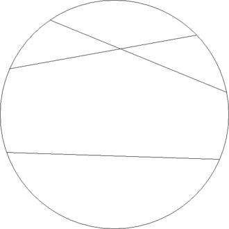 Beltrami–Klein model - Lines in the projective model of the hyperbolic plane