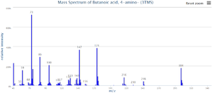 Golm Metabolome Database - GMD reference mass spectrum