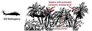 Ambush - Image: Vchelicopterfight 2