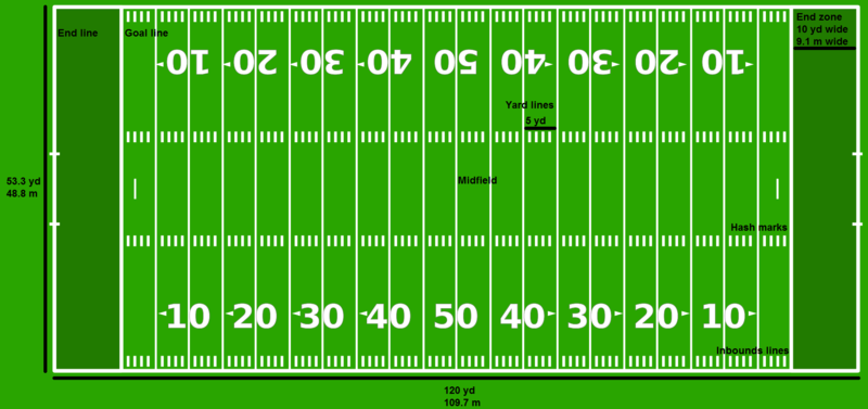 File:American Football field (NFL).png