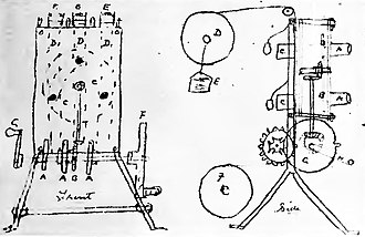 Louis Le Prince - Image: Sketch of three lens Le Prince camera by James Longley