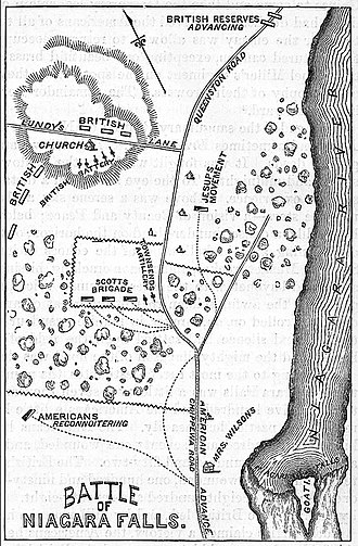 Battle of Lundy's Lane - 1869 map of the battle