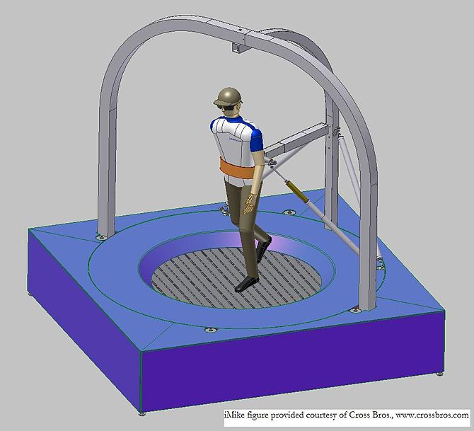 Omnidirectional treadmill immersive simulator