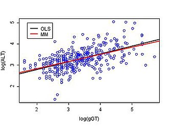 Robust regression - Image: OL Sand MM