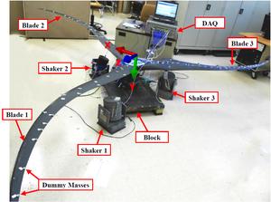 Modal analysis - Image: MIMO1