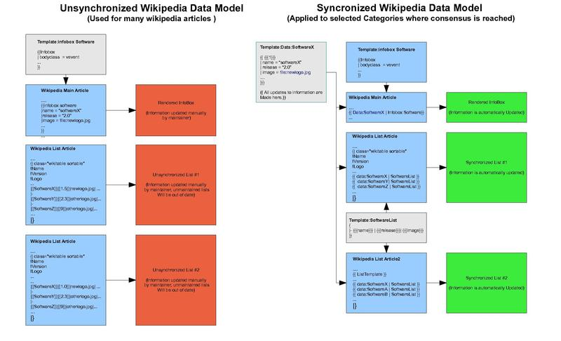file:user databasebot presentation of information architecture.pdf, Presentation templates