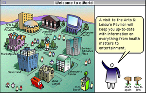 EWorld - The main screen of the eWorld service.