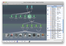 MacFamilyTree Screenshot.png