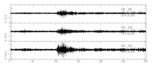 Beast Quake - Seismograph readings from Lynch's touchdown run