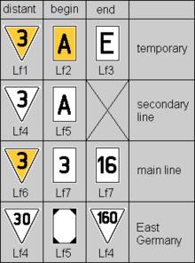 German railway signalling - Wikipedia
