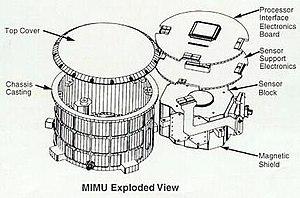 Miniature inertial measurement unit - Image: Mimu specs photo