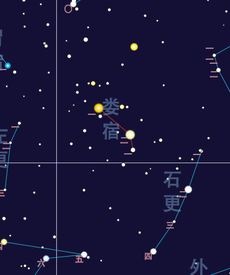 Bond (Chinese constell...