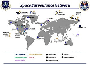 21st Space Wing - The Space Surveillance Network