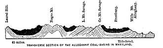 Georges Creek Valley - Image: Allegany coal basin