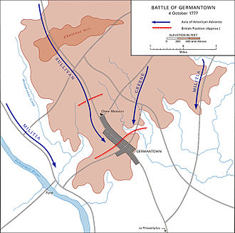 Battle of Germantown - Image: Battle Of Germantown Map