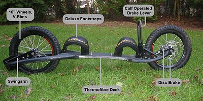 Dirtsurfer with the main parts labelled.