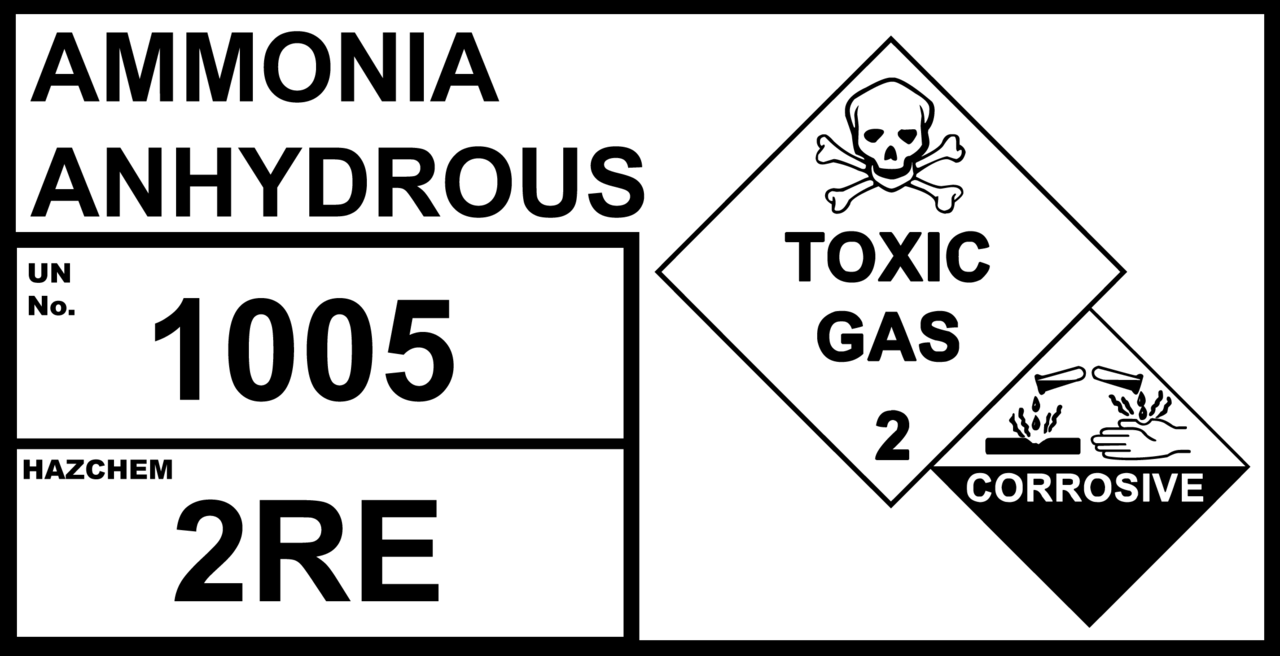 Is Anhydrous Ammonia Made Out Of Natural Gas