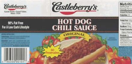 Image Result For Castleberry Dog