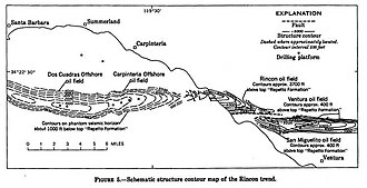 Rincon Oil Field - Map showing the Rincon anticlinal trend.