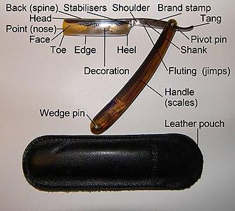 Straight razor - Parts of a razor