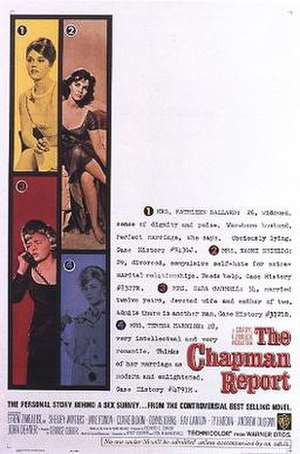 The Chapman Report - Theatrical poster