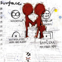 Ok computer wikipedia a page of the ok computer booklet with logos white scribbles and text in esperanto and english the motif of two stick figures shaking hands fandeluxe Choice Image