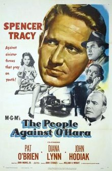 Poster of The People Against O'Hara.jpg