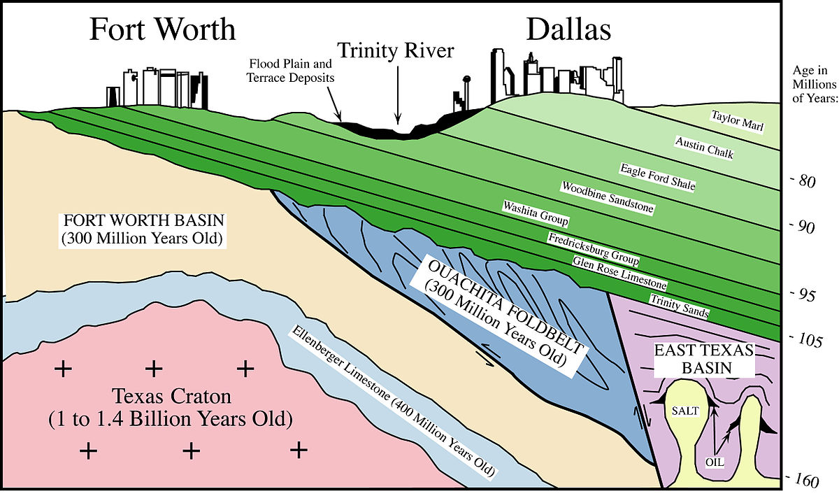 Ford Fort Worth >> Woodbine Formation - Wikipedia