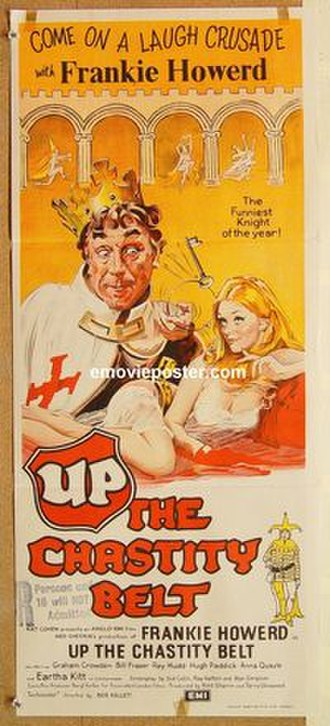Up the Chastity Belt - Australian poster