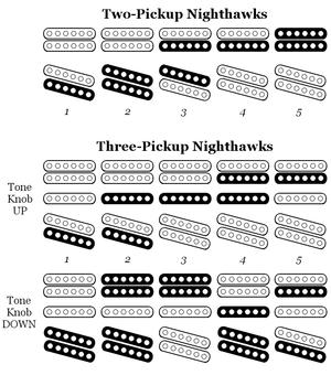 Gibson Nighthawk - Pickup selection map for original 1990s Gibson USA Nighthawks.