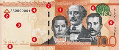 Dominican peso