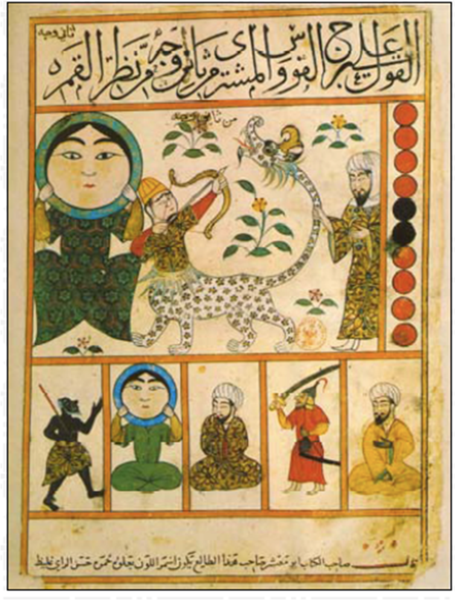 File:Islamic Astronomy1-Ibn Balkhi.png
