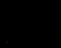 Radia - Wikipedia