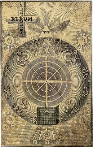 Hermetism and other religions - A work by Jakob Böhme illustrating a Christian take on Hermetic astrology, 1682