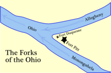 Forts at Forks of Ohio.png