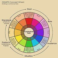 GRASPS Concept Wheel.jpeg
