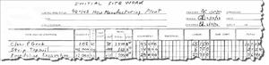 Cost estimate - A handwritten spreadsheet.