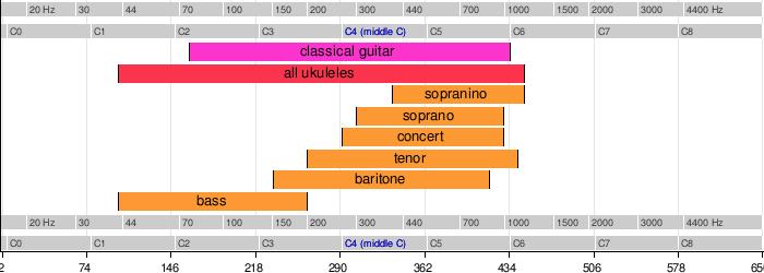 http://upload.wikimedia.org/wikipedia/en/timeline/035f65302a290f318c43b1d75400e531.png