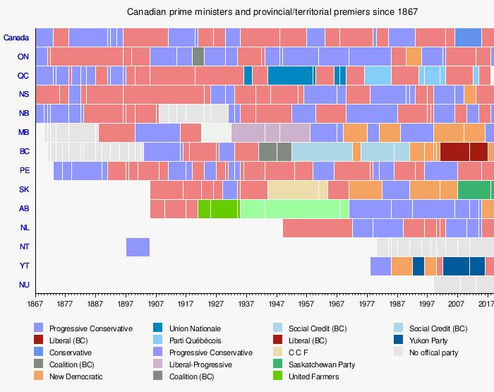 Premier (Canada) - Wikipedia