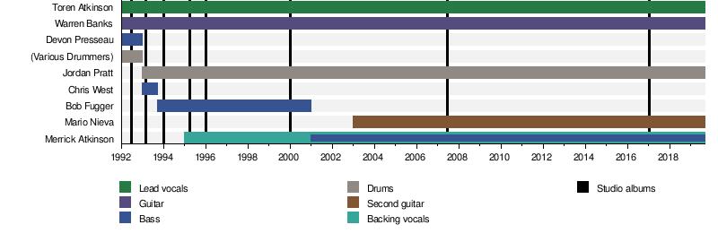 The Darkest of the Hillside Thickets - Wikipedia