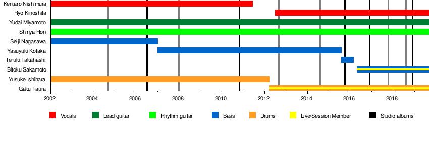 Crystal Lake (band) - Wikipedia