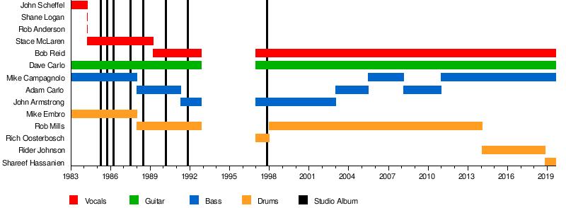 Razor (band) - Wikipedia