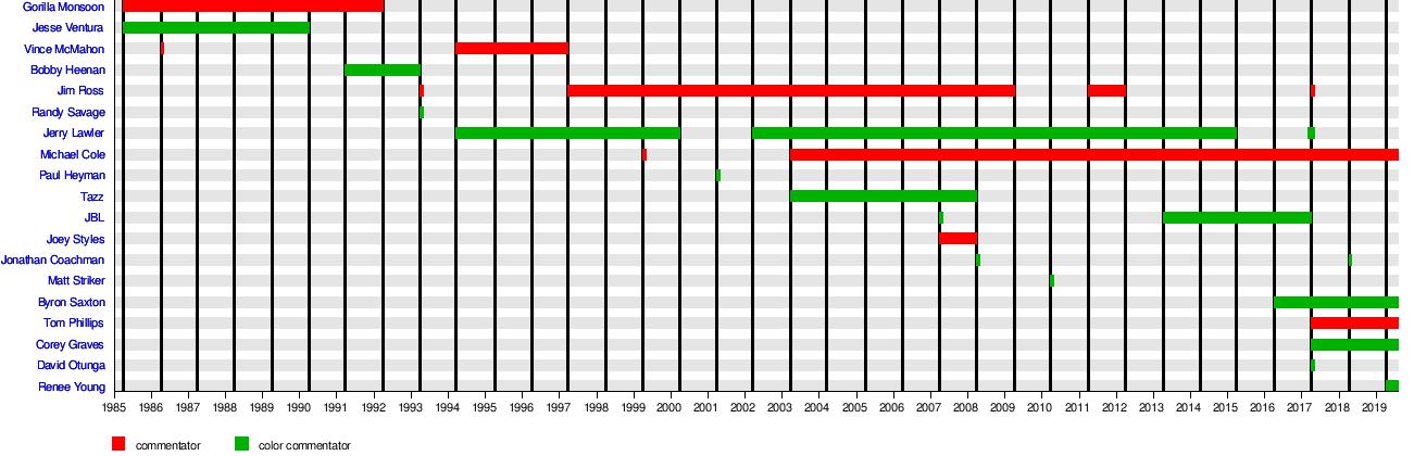 upload wikimedia org/wikipedia/en/timeline/1ec1887