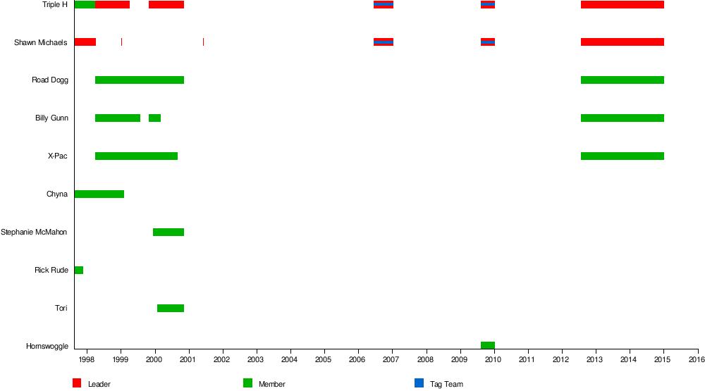 DGeneration X Wikipedia – Ups Signature Release Form