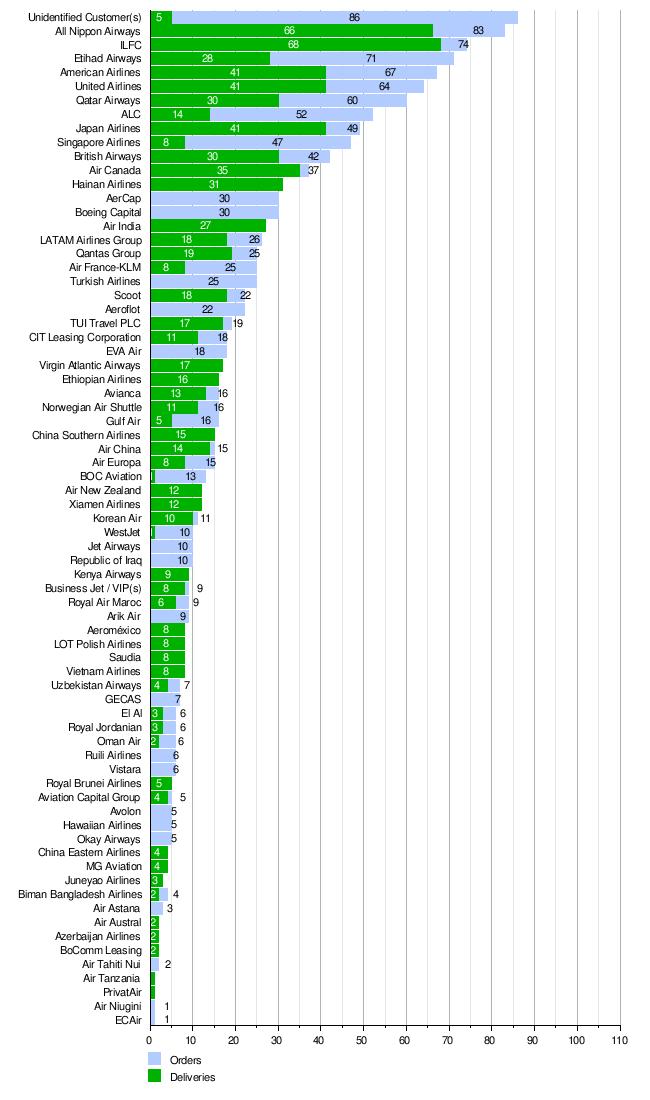 data result sgp 31 januari 2018