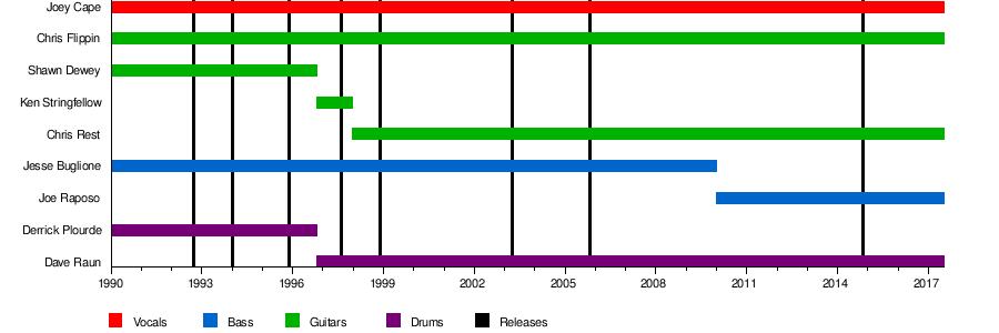 Graphic Audio Outlanders Torrents