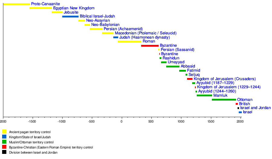 an overview of the two movements in the italian renaissance Our western art timeline from 330- 1600 gives an explanation of the most important artists, movements it was first coined by 16th century italian renaissance.