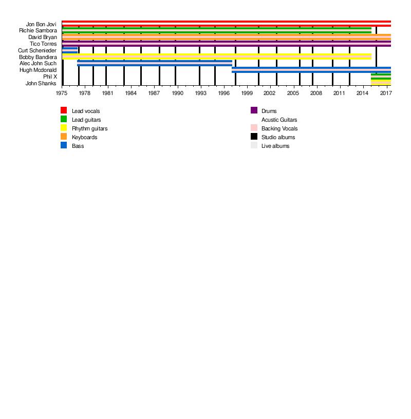 Maroon  Tours Wikipedia