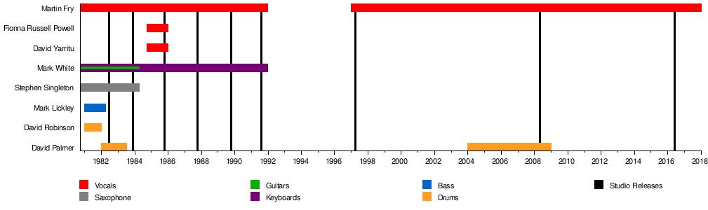 ABC (band) - Wikipedia